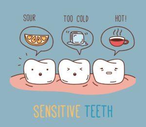 Sensitive teeth Illustration